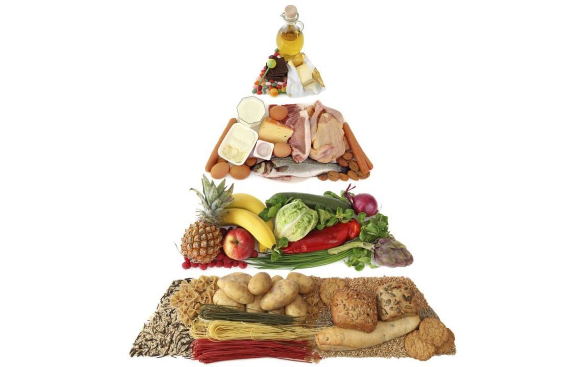 اهمیت خوردن صبحانه و گنجاندن انواع گروههای غذایی