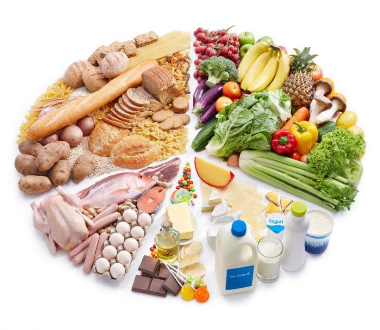 راهنمایی رژیم غذایی