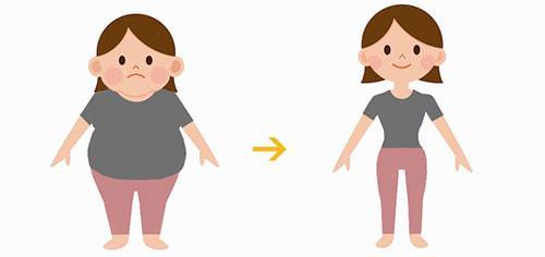 کاهش وزن و پیشگیری از سنگ کلیه