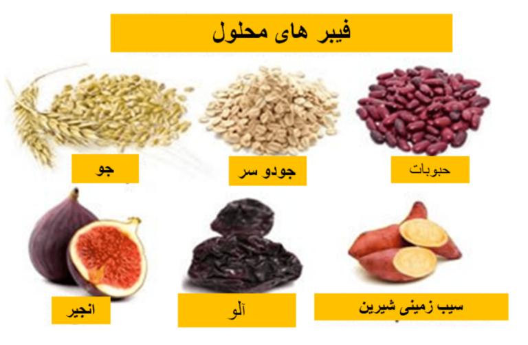 منابع غذایی فیبر محلول